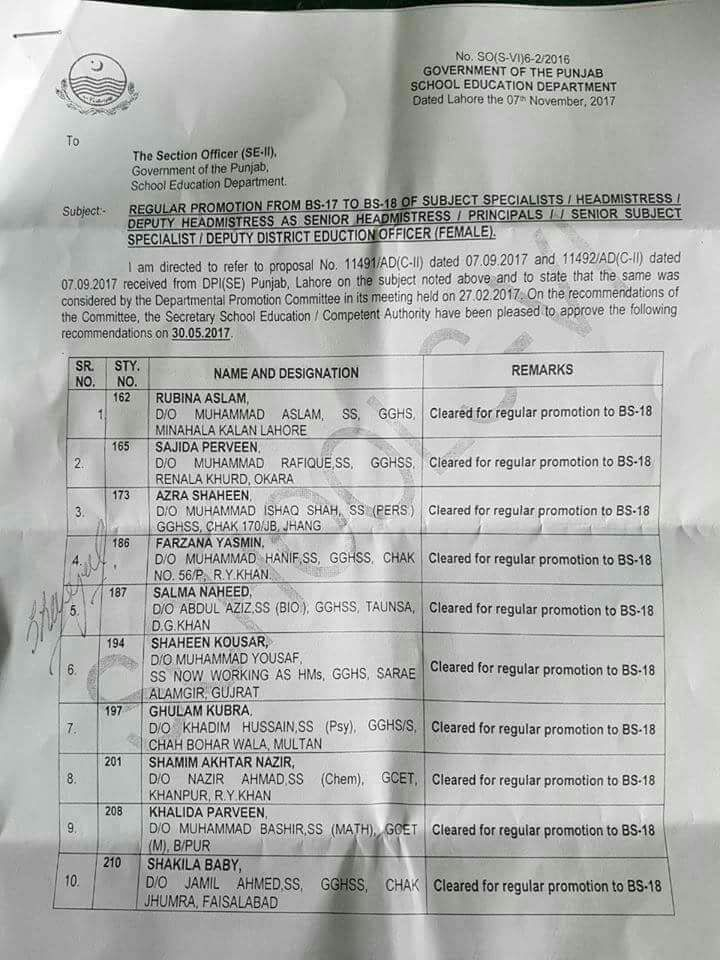 REGULAR PROMOTION FROM BS-17 TO BS-18 OF SS HM DY HM TO SHM DY DEO AND SSS FEMALE